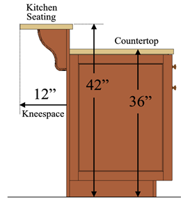 12 inch deep kneespace for 42 inch high counter