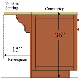 15 inch deep kneespace for 36 inch high counter