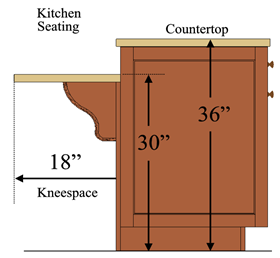 18 inch deep kneespace for 30 inch high counter