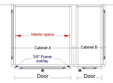 Frame Cabinets Overlay Plan view Section