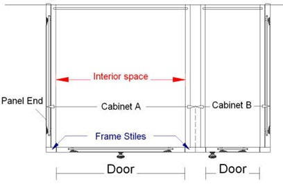 Thickness Of Kitchen Doors