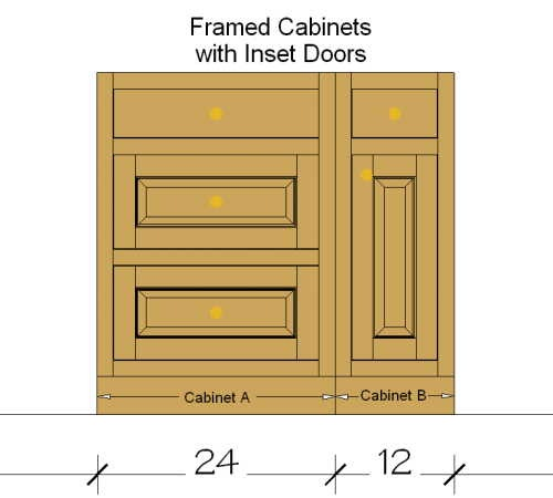 Frame Cabinets (inset doors) Face