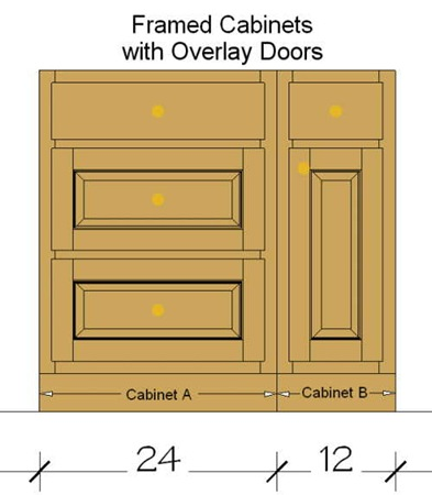 Frame Cabinets (overlay doors) Face