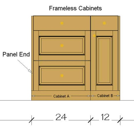 Frameless Cabinets Face
