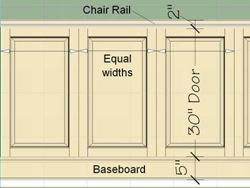 Wainscott door panels