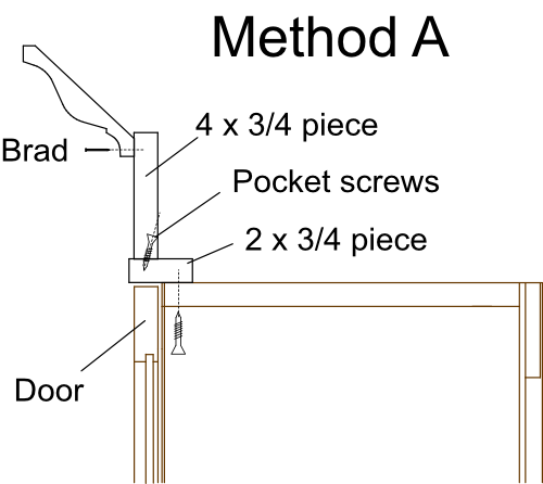 Attach Crown To Cabinet Method A