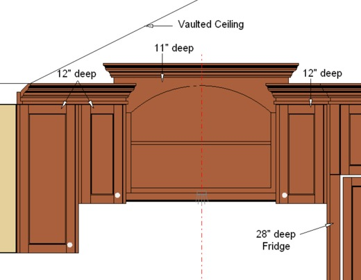 Front Elevation Molding : Crown mouldings on varying cabinet heights stonehaven life