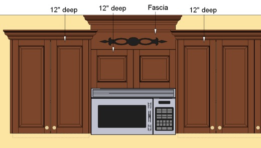 grade kitchen moulding on tan cabinet installing homeandgarden crown cabinets look moldings make custom builder your molding top
