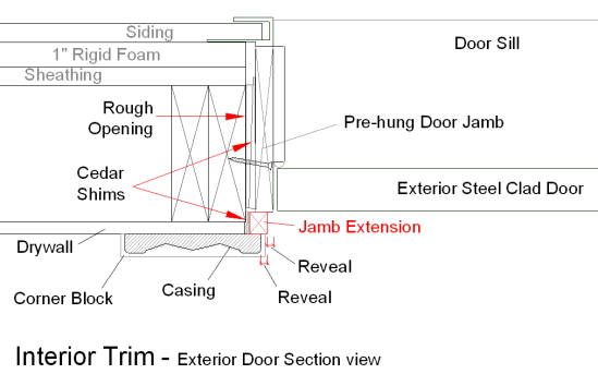 Clad door jamb top garage door frame capping b96 ideas for Door jamb detail