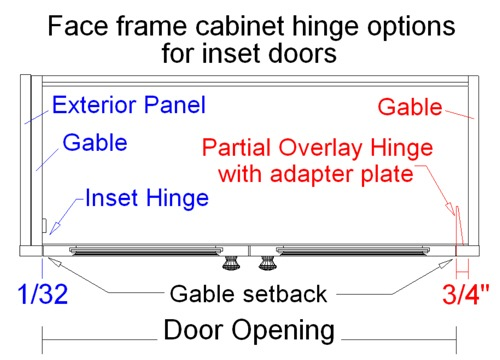 framed cabinet with hinge options