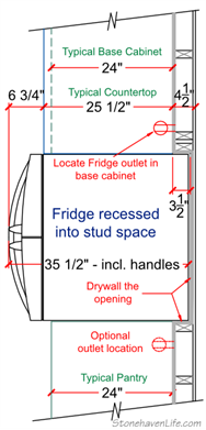 french-door-fridge-recessed-into-stud-wall