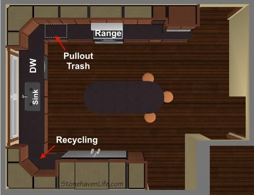 Superbe Kitchen Pullout Trash Layout1