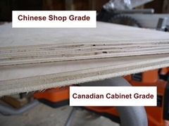 shop and cabinet grades