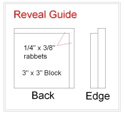 shop-made reveal guide