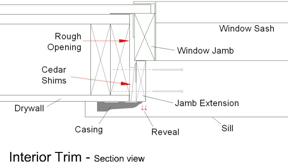 how to put in window jambs