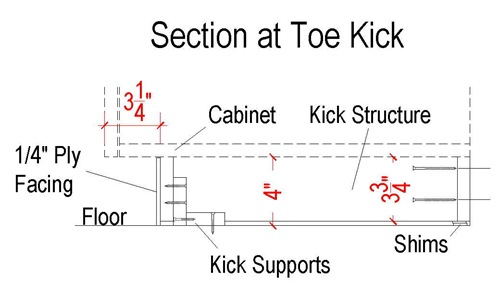 How To Make Cabinet Toe Kicks