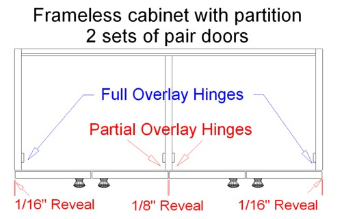 Frameless Cabinet With Partial And Full Overlay Hinges