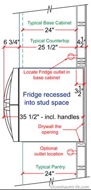 French Door Fridge Recessed Into Stud Wall